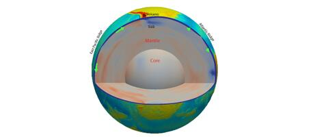 Geophysics & Geodynamics